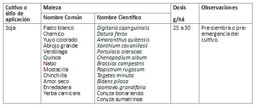 Dicloplus-Tabla2