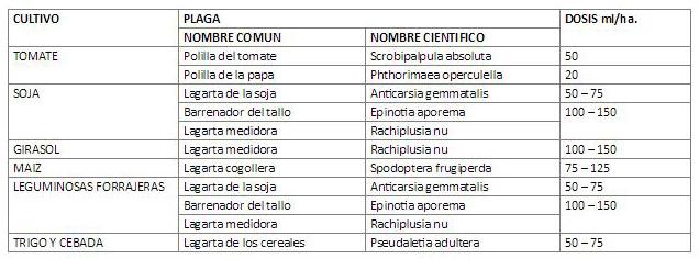 Inhiquit-Tabla2