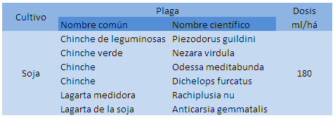 tabla2-escudo